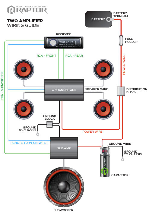 Wiring Guide DualAmp wiring guide raptor, car audio installation accessories car audio capacitor wiring diagram at bayanpartner.co