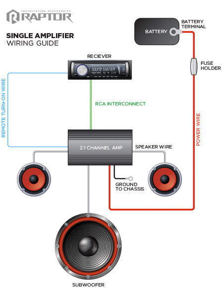 Car Stereo Amp Wiring Diagram : Amp installation diagram wiring images